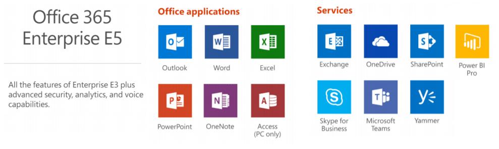 Office 365 Enterprise E5 Plan